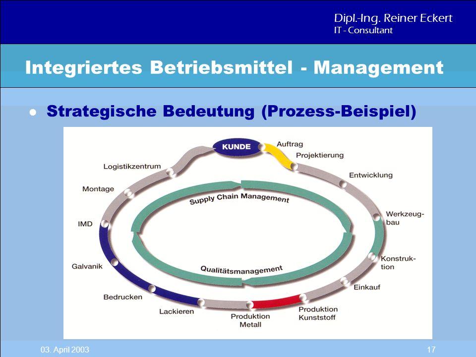 Dipl.-Ing. Reiner Eckert IT - Consultant 03. April 2003 17 l Strategische Bedeutung (Prozess-Beispiel) Integriertes Betriebsmittel - Management