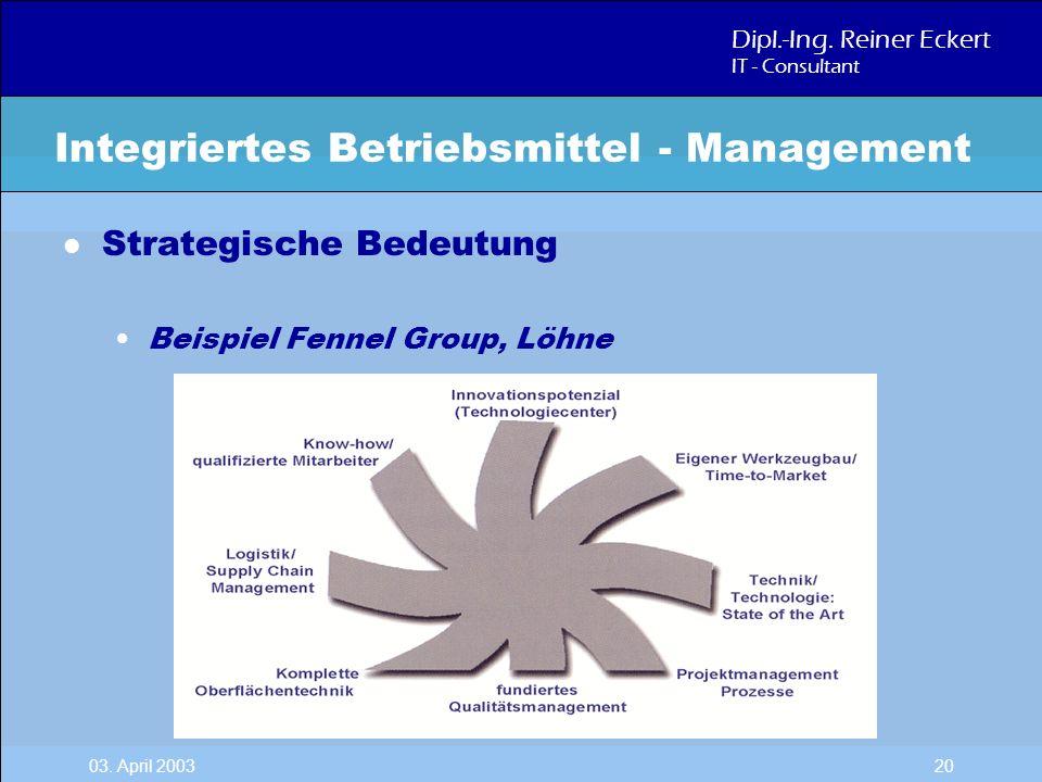 Dipl.-Ing. Reiner Eckert IT - Consultant 03. April 2003 20 l Strategische Bedeutung Beispiel Fennel Group, Löhne Integriertes Betriebsmittel - Managem