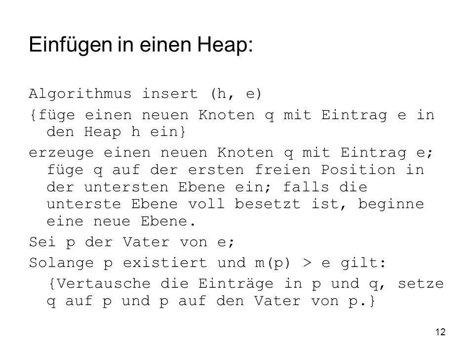 12 Einfügen in einen Heap: Algorithmus insert (h, e) {füge einen neuen Knoten q mit Eintrag e in den Heap h ein} erzeuge einen neuen Knoten q mit Eint