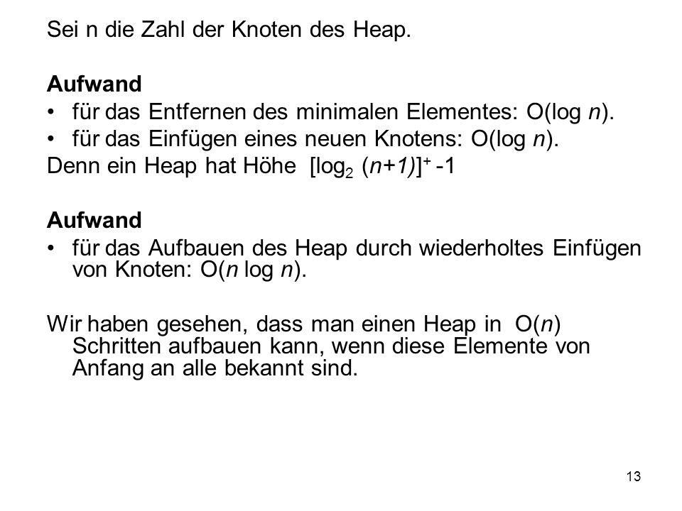 13 Sei n die Zahl der Knoten des Heap. Aufwand für das Entfernen des minimalen Elementes: O(log n). für das Einfügen eines neuen Knotens: O(log n). De
