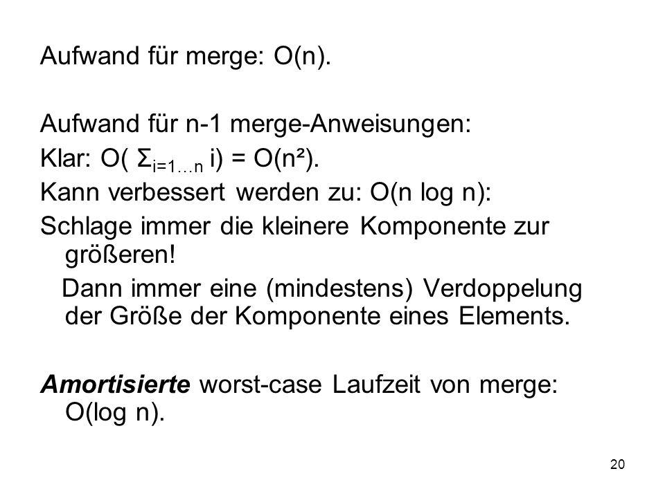 20 Aufwand für merge: O(n). Aufwand für n-1 merge-Anweisungen: Klar: O( Σ i=1…n i) = O(n²). Kann verbessert werden zu: O(n log n): Schlage immer die k