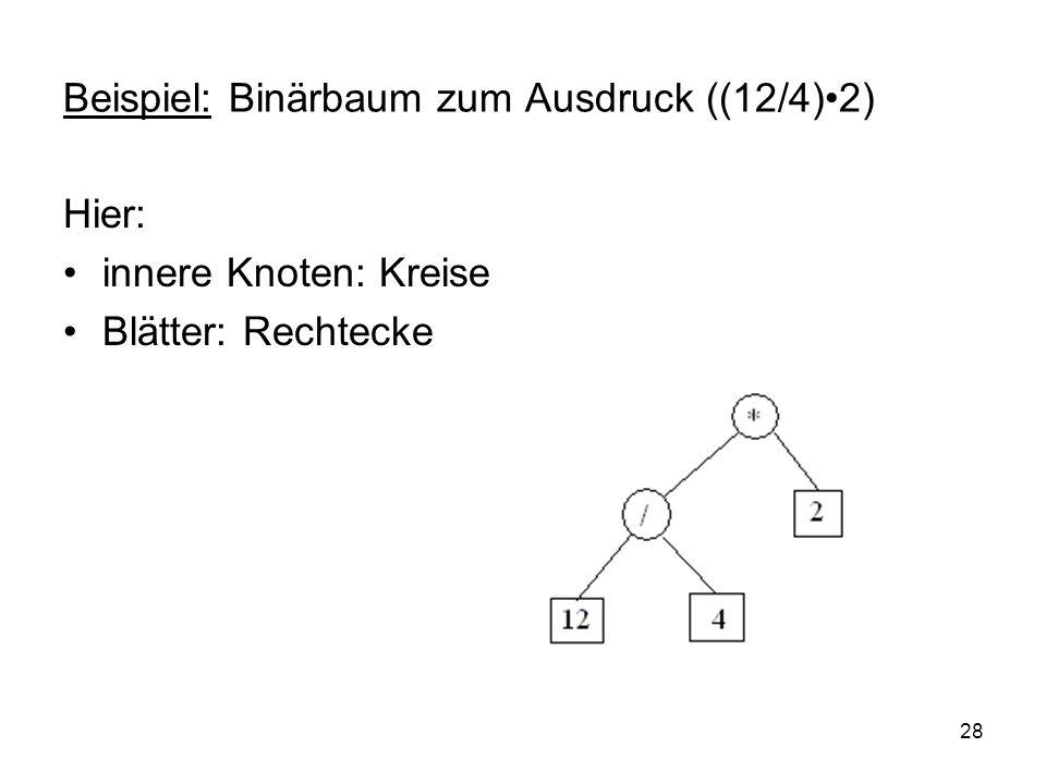 28 Beispiel: Binärbaum zum Ausdruck ((12/4)2) Hier: innere Knoten: Kreise Blätter: Rechtecke