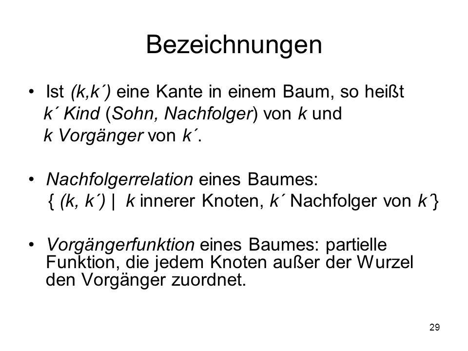 29 Bezeichnungen Ist (k,k´) eine Kante in einem Baum, so heißt k´ Kind (Sohn, Nachfolger) von k und k Vorgänger von k´. Nachfolgerrelation eines Baume