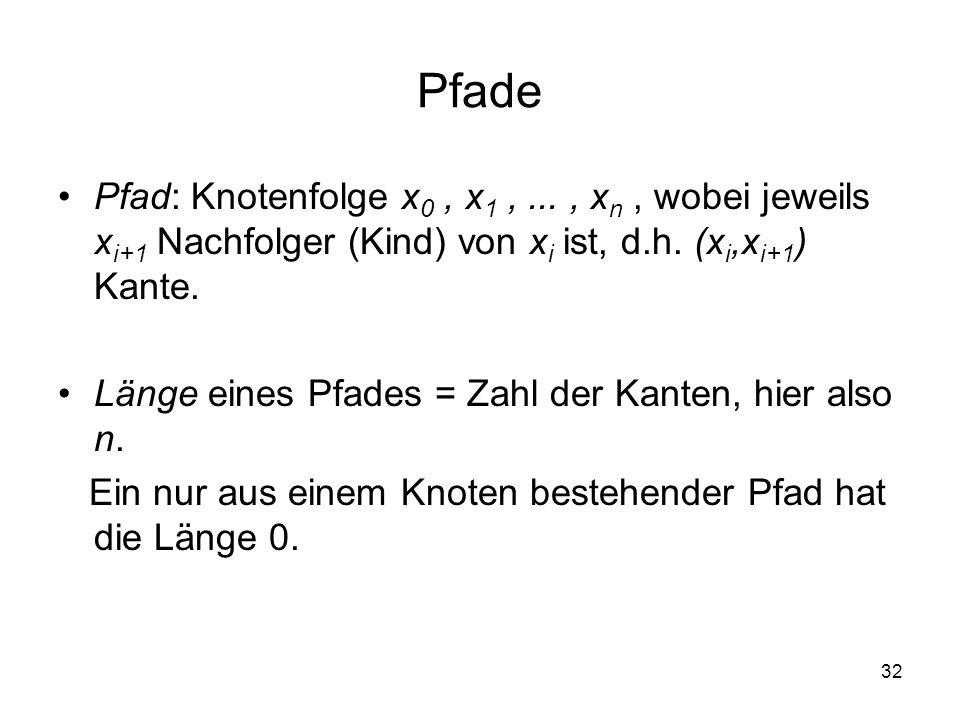 32 Pfade Pfad: Knotenfolge x 0, x 1,..., x n, wobei jeweils x i+1 Nachfolger (Kind) von x i ist, d.h. (x i,x i+1 ) Kante. Länge eines Pfades = Zahl de