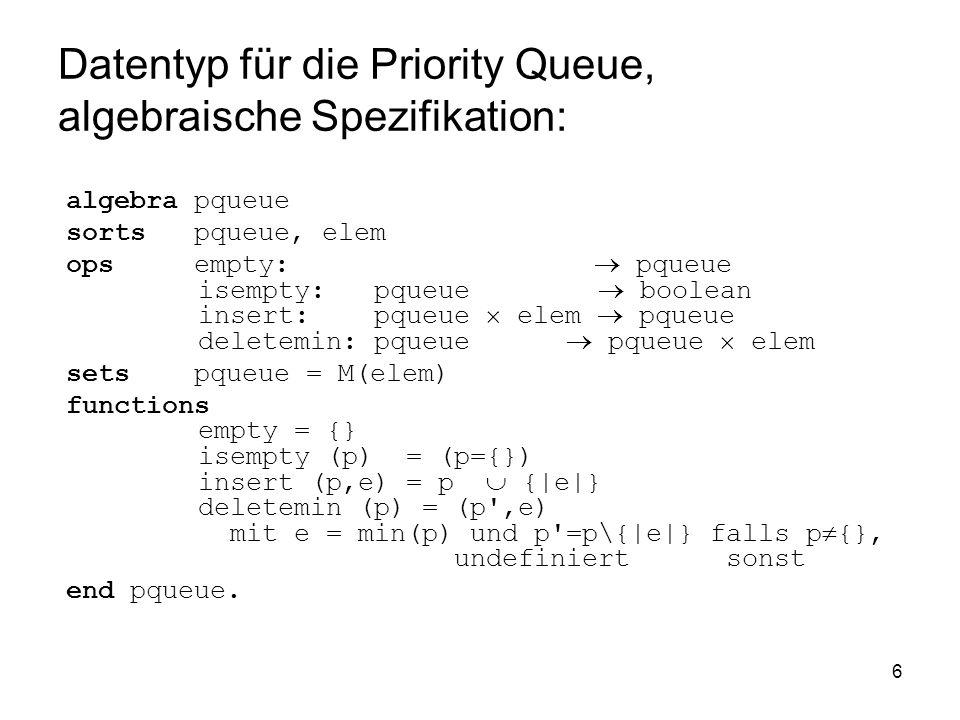6 Datentyp für die Priority Queue, algebraische Spezifikation: algebra pqueue sorts pqueue, elem ops empty: pqueue isempty: pqueue boolean insert: pqu