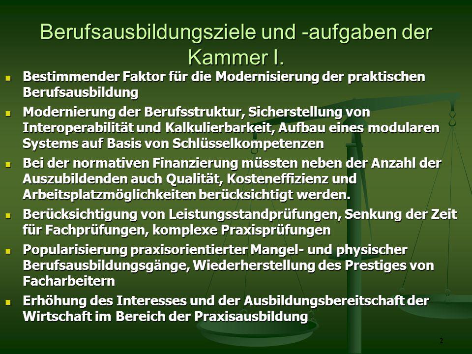 Berufsausbildungsaufgaben der Kammer II.
