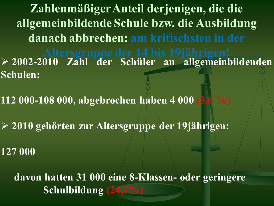 Die duale Facharbeiterausbildung in Deutschland und Ungarn Deutschland - überwiegend betriebliche Ausbildung - praktische Stundenzahl 4000 - Arbeitsverhältnis ist typisch - Lehrvertrag 90-95% - 210 Lehr-/Arbeitstage/Jahr - Berufstheorie im Betrieb - 9-Klassen-Schule - Std.zahl in allg.
