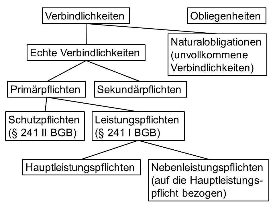 ObliegenheitenVerbindlichkeiten Naturalobligationen (unvollkommene Verbindlichkeiten) Echte Verbindlichkeiten Schutzpflichten (§ 241 II BGB) Leistungs