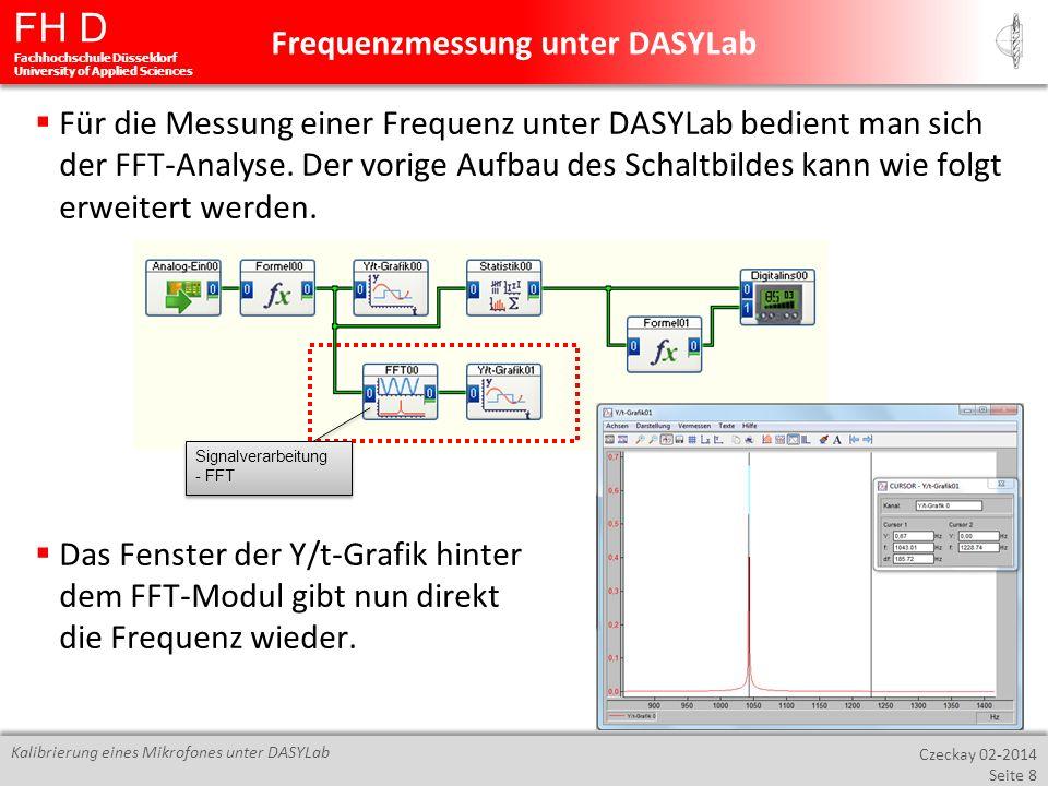 FH D Fachhochschule Düsseldorf University of Applied Sciences Czeckay 02-2014 Seite 8 Kalibrierung eines Mikrofones unter DASYLab Für die Messung eine