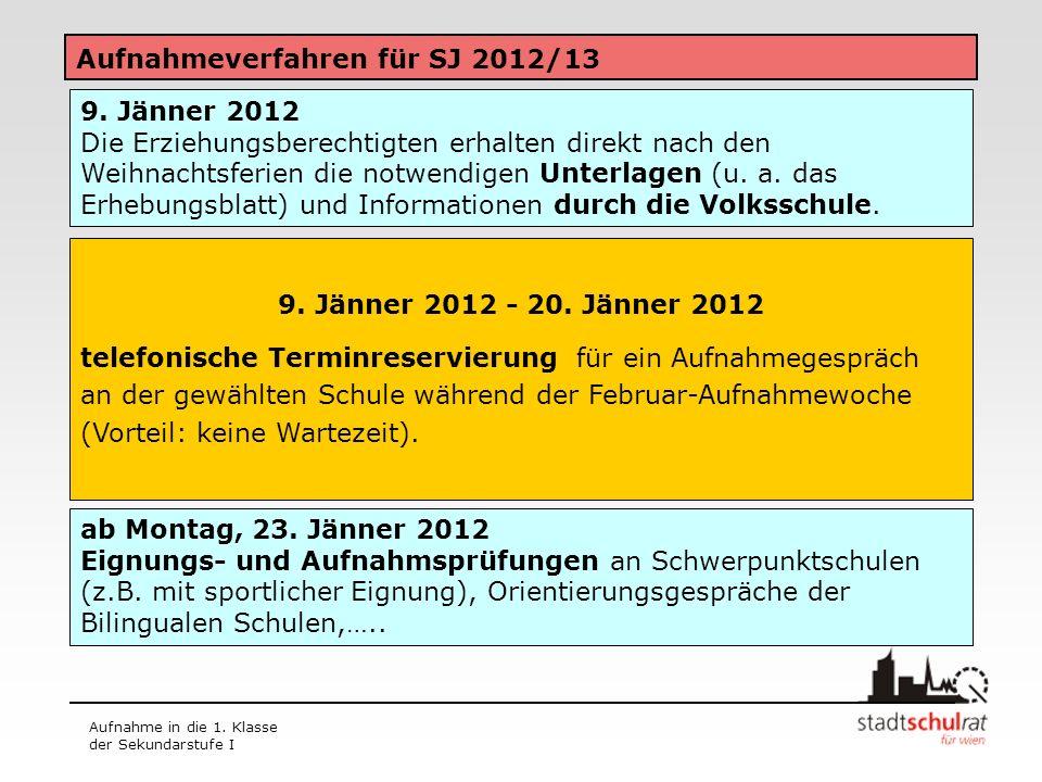 Aufnahme in die 1. Klasse der Sekundarstufe I Aufnahmeverfahren für SJ 2012/13 9.