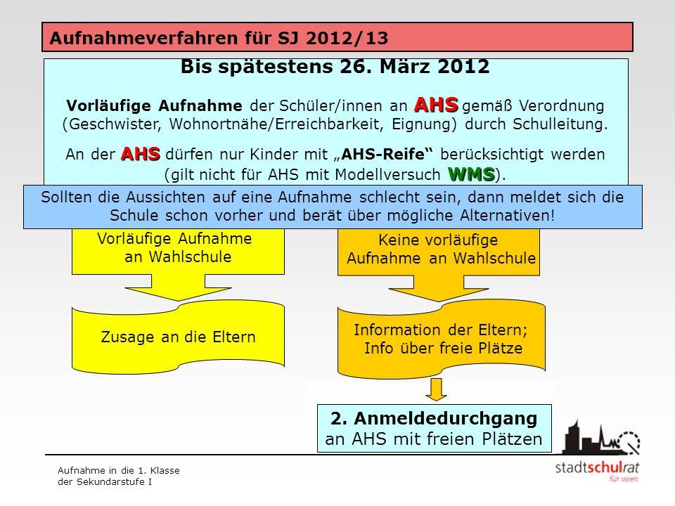 Aufnahme in die 1. Klasse der Sekundarstufe I Aufnahmeverfahren für SJ 2012/13 Bis spätestens 26.