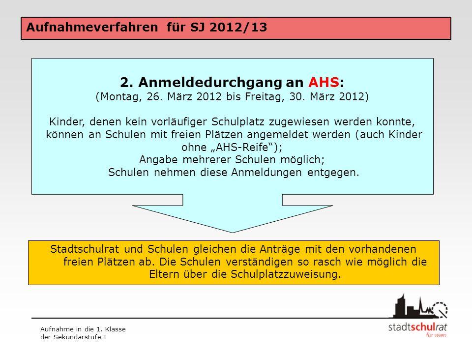 Aufnahme in die 1. Klasse der Sekundarstufe I Aufnahmeverfahren für SJ 2012/13 2.