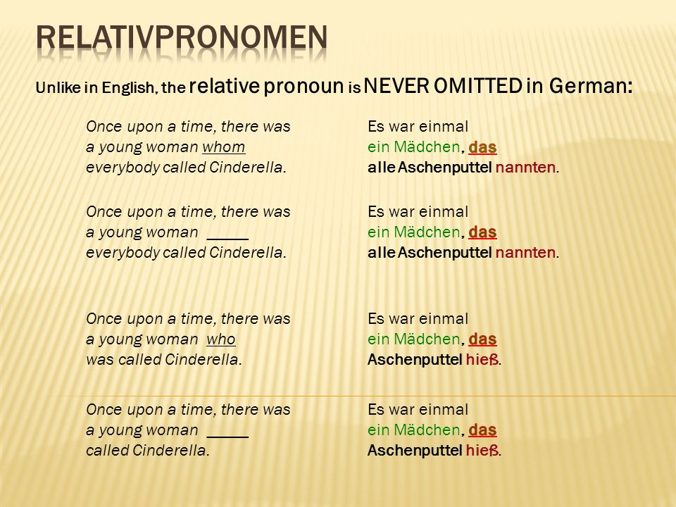 Unlike in English, the relative pronoun is NEVER OMITTED in German: Once upon a time, there was a young woman whom everybody called Cinderella. Once u