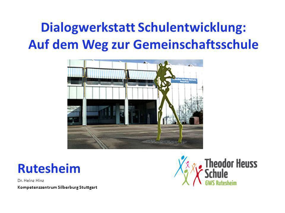 Dialogwerkstatt Schulentwicklung: Auf dem Weg zur Gemeinschaftsschule Rutesheim Dr. Heinz Hinz Kompetenzzentrum Silberburg Stuttgart