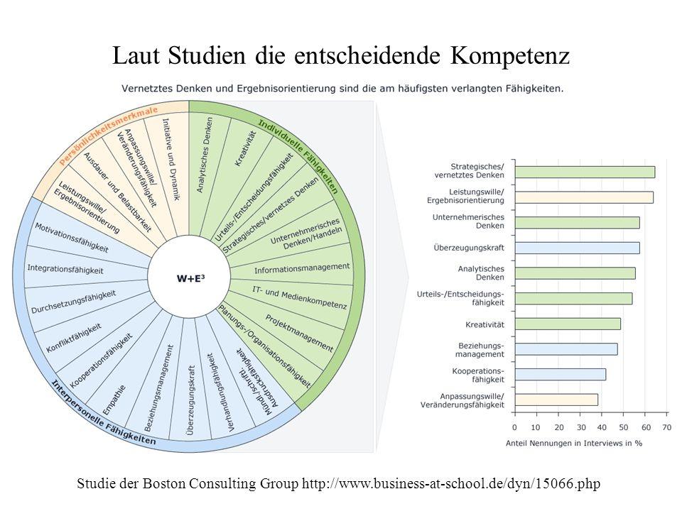 Laut Studien die entscheidende Kompetenz Studie der Boston Consulting Group http://www.business-at-school.de/dyn/15066.php