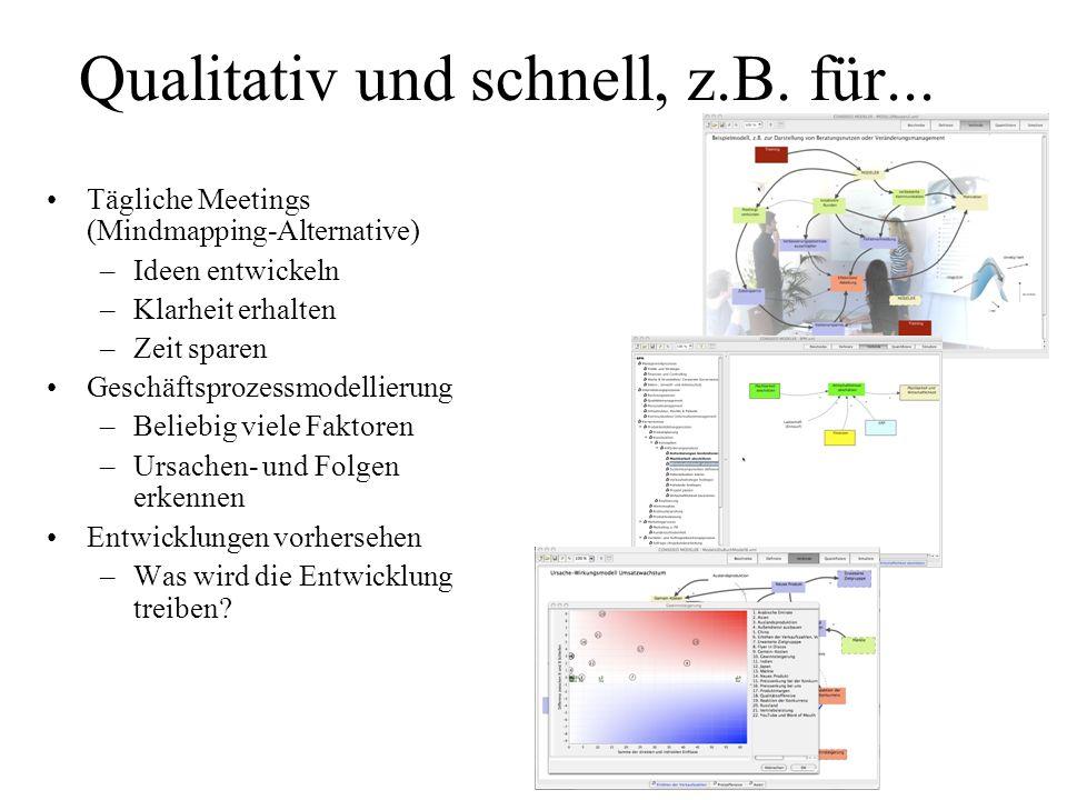 Quantitativ mit Daten, z.B.für...