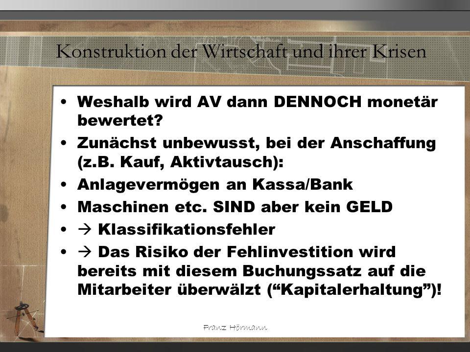 Franz Hörmann Konstruktion der Wirtschaft und ihrer Krisen Weshalb wird AV dann DENNOCH monetär bewertet? Zunächst unbewusst, bei der Anschaffung (z.B