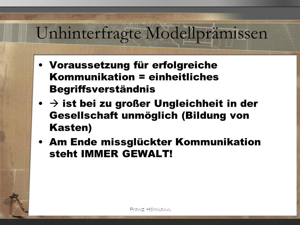 Franz Hörmann Unhinterfragte Modellprämissen Voraussetzung für erfolgreiche Kommunikation = einheitliches Begriffsverständnis ist bei zu großer Unglei