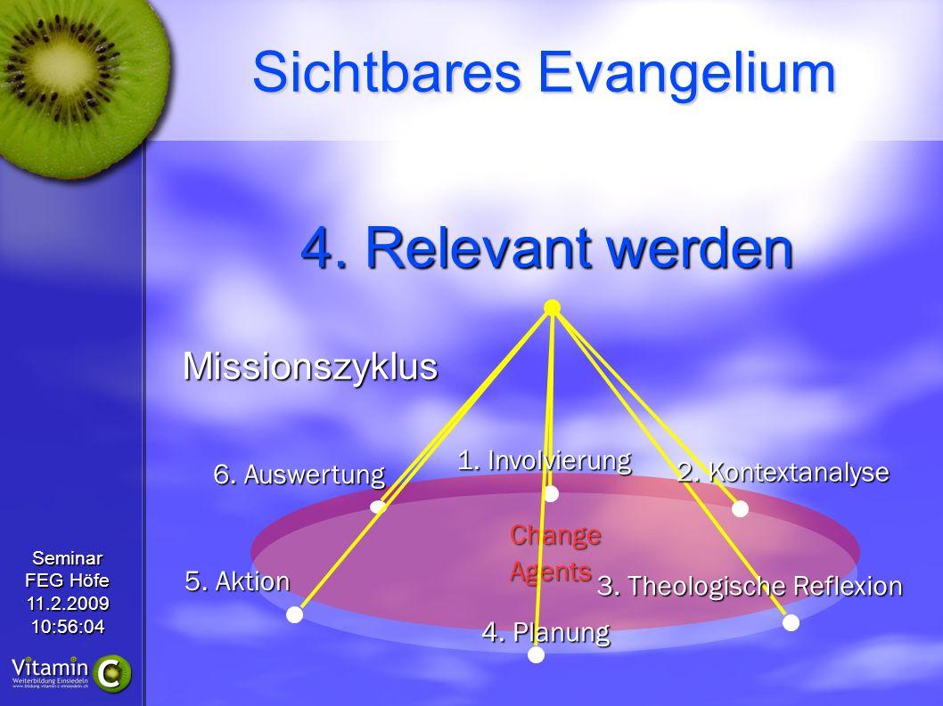 ChangeAgents Seminar FEG Höfe 11.2.200910:56:04 Sichtbares Evangelium 4.