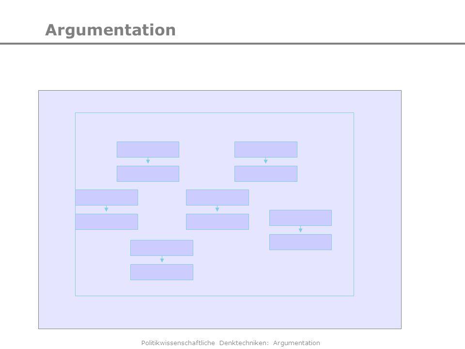 Politikwissenschaftliche Denktechniken: Argumentation Argumentation