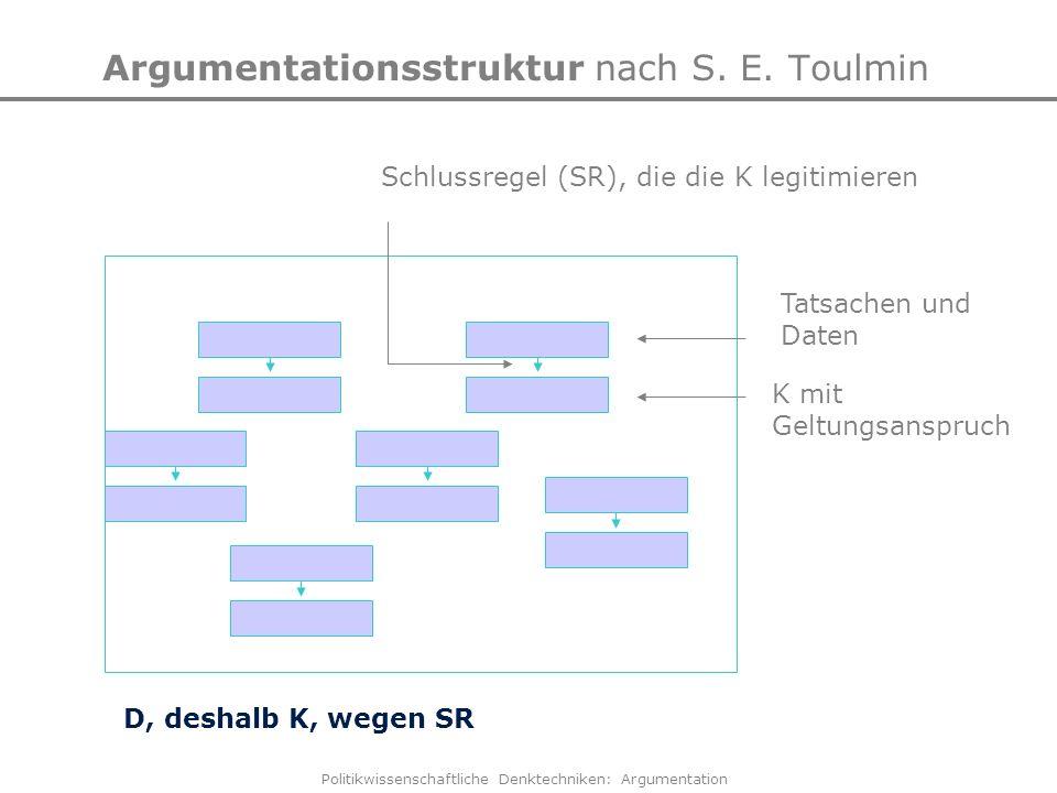 Politikwissenschaftliche Denktechniken: Argumentation Argumentationsstruktur nach S. E. Toulmin K mit Geltungsanspruch Tatsachen und Daten Schlussrege