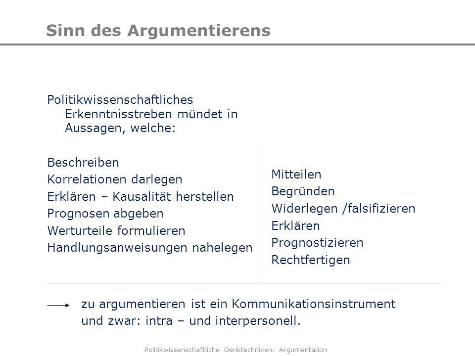 Politikwissenschaftliche Denktechniken: Argumentation Sinn des Argumentierens Mitteilen Begründen Widerlegen /falsifizieren Erklären Prognostizieren R
