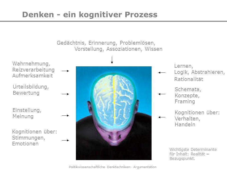 Politikwissenschaftliche Denktechniken: Argumentation Denken - ein kognitiver Prozess Urteilsbildung, Bewertung Einstellung, Meinung Kognitionen über: