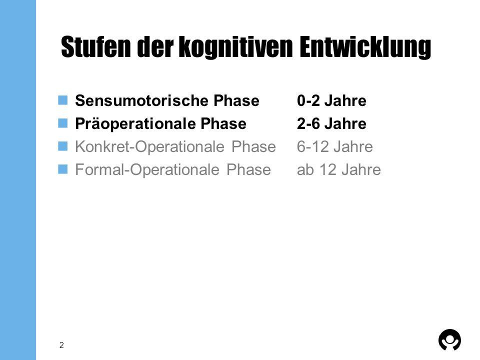 2 Stufen der kognitiven Entwicklung Sensumotorische Phase0-2 Jahre Präoperationale Phase2-6 Jahre Konkret-Operationale Phase6-12 Jahre Formal-Operatio