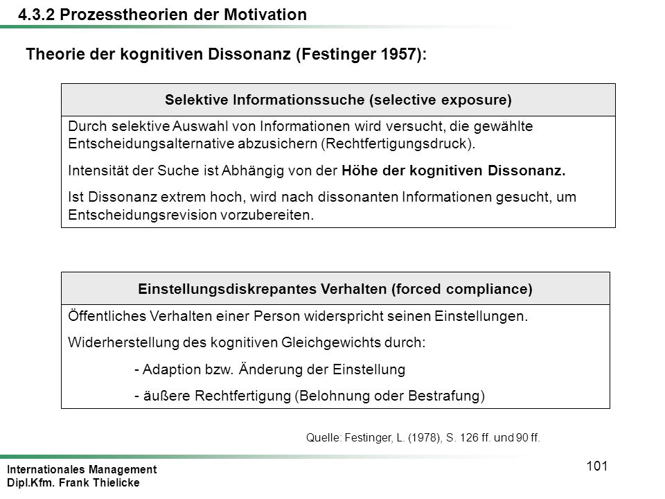 Internationales Management Dipl.Kfm. Frank Thielicke 101 Theorie der kognitiven Dissonanz (Festinger 1957): 4.3.2 Prozesstheorien der Motivation Öffen