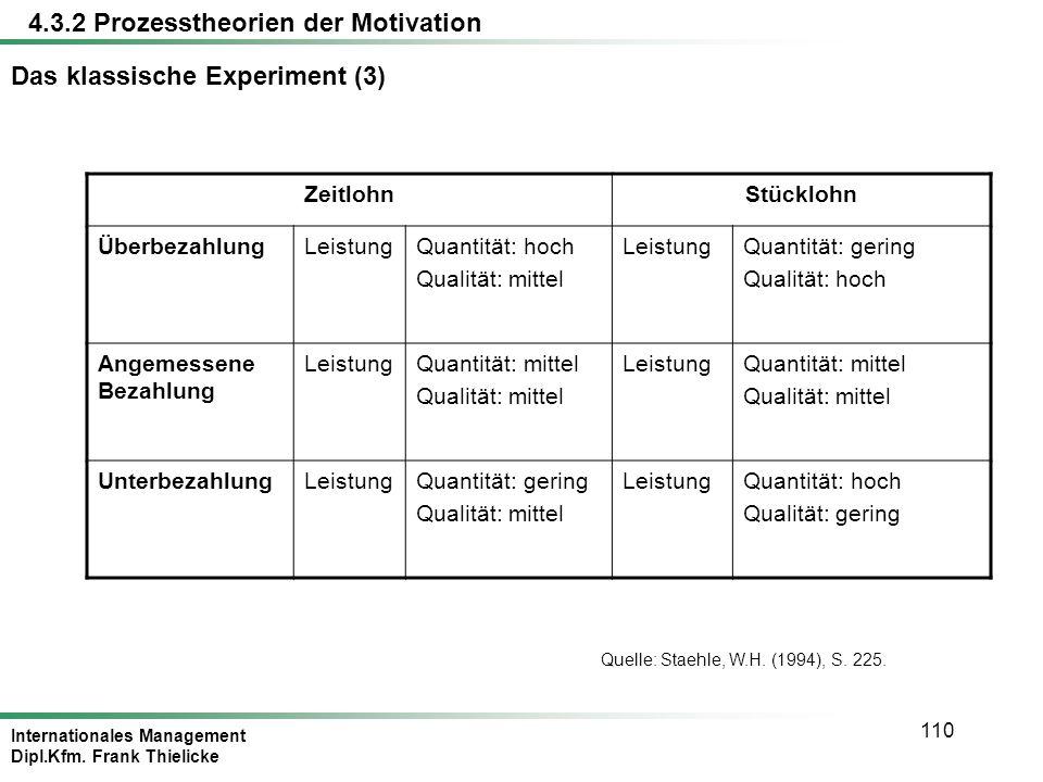 Internationales Management Dipl.Kfm. Frank Thielicke 110 Das klassische Experiment (3) ZeitlohnStücklohn ÜberbezahlungLeistungQuantität: hoch Qualität