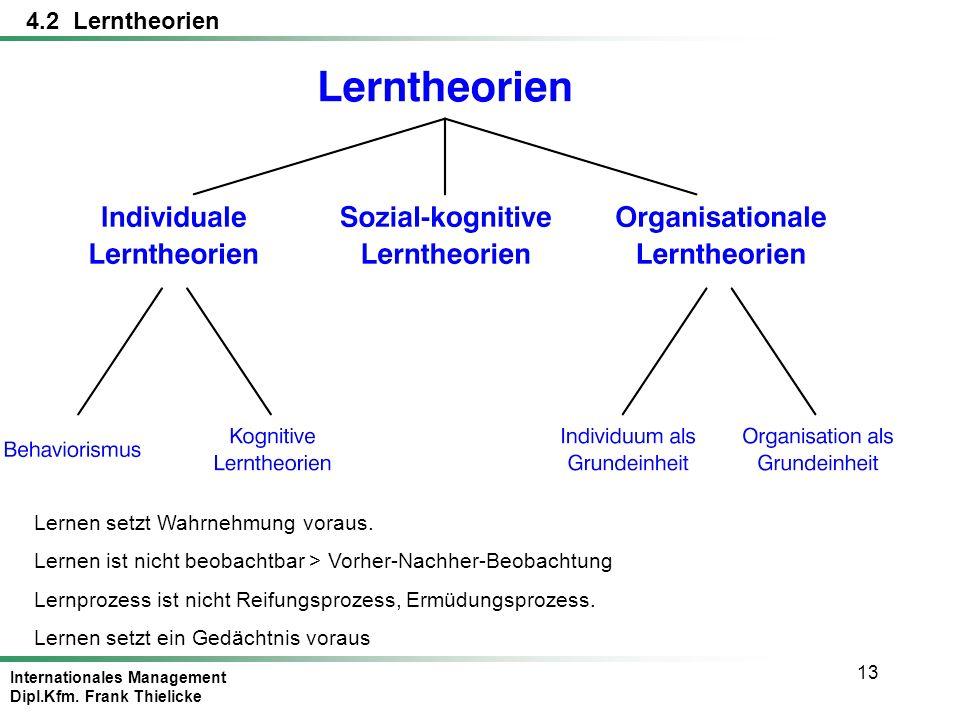 Internationales Management Dipl.Kfm. Frank Thielicke 13 4.2 Lerntheorien Lernen setzt Wahrnehmung voraus. Lernen ist nicht beobachtbar > Vorher-Nachhe