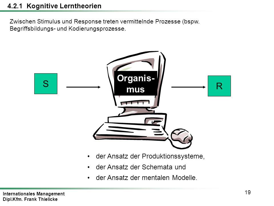 Internationales Management Dipl.Kfm. Frank Thielicke 19 S R Organis- mus der Ansatz der Produktionssysteme, der Ansatz der Schemata und der Ansatz der