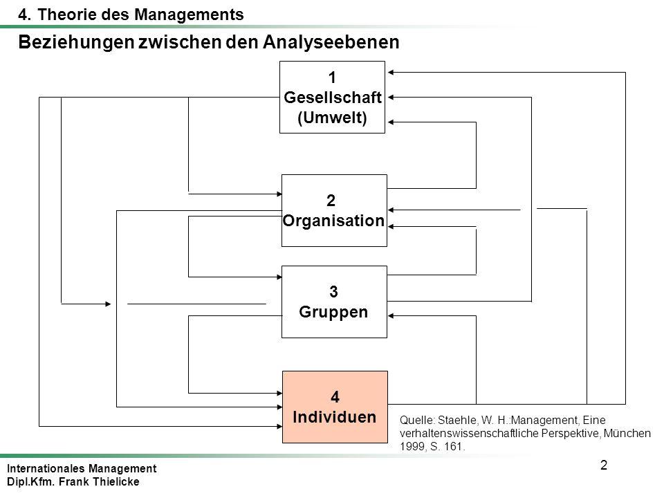Internationales Management Dipl.Kfm. Frank Thielicke 2 Beziehungen zwischen den Analyseebenen 1 Gesellschaft (Umwelt) 2 Organisation 3 Gruppen 4 Indiv