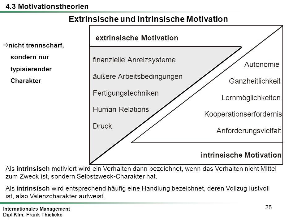 Internationales Management Dipl.Kfm. Frank Thielicke 25 finanzielle Anreizsysteme äußere Arbeitsbedingungen Fertigungstechniken Human Relations Druck