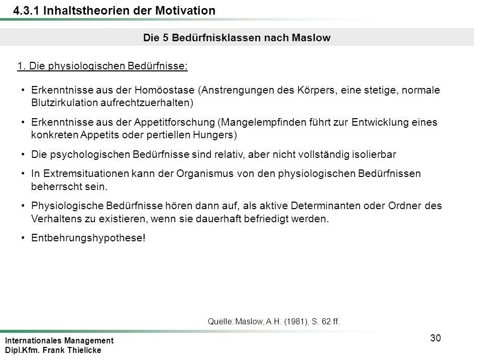 Internationales Management Dipl.Kfm. Frank Thielicke 30 Die 5 Bedürfnisklassen nach Maslow 1. Die physiologischen Bedürfnisse: Erkenntnisse aus der Ho