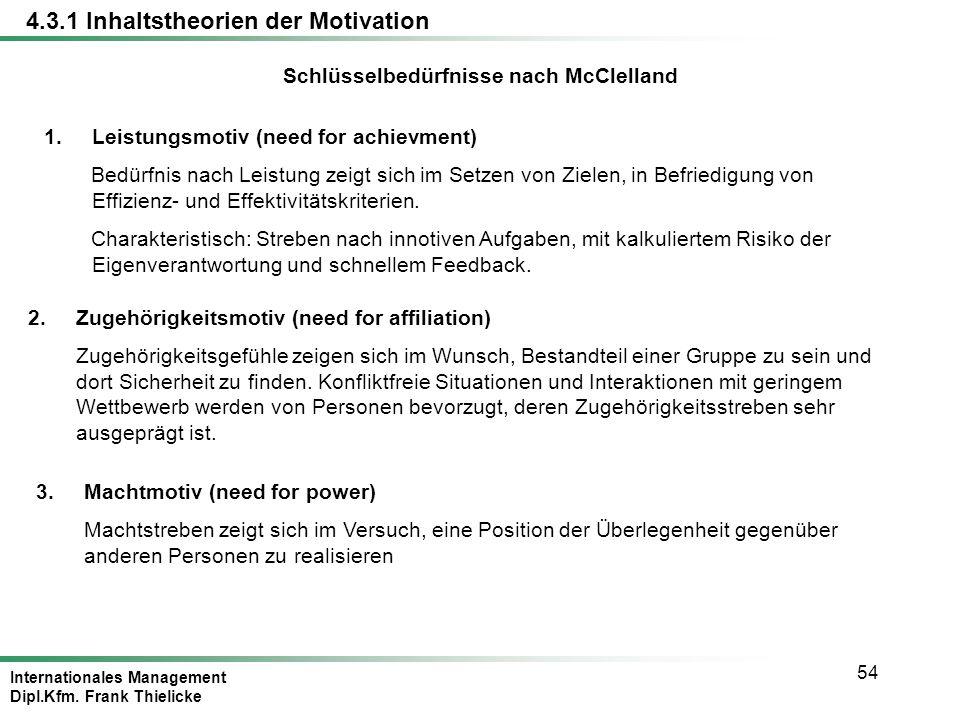 Internationales Management Dipl.Kfm. Frank Thielicke 54 Schlüsselbedürfnisse nach McClelland 1.Leistungsmotiv (need for achievment) Bedürfnis nach Lei