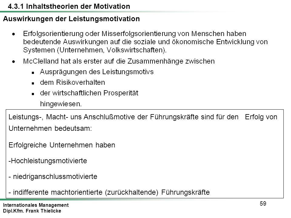 Internationales Management Dipl.Kfm. Frank Thielicke 59 Auswirkungen der Leistungsmotivation Leistungs-, Macht- uns Anschlußmotive der Führungskräfte