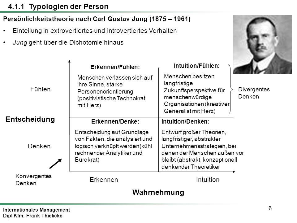 Internationales Management Dipl.Kfm. Frank Thielicke 6 Persönlichkeitstheorie nach Carl Gustav Jung (1875 – 1961) Erkennen/Fühlen: Menschen verlassen