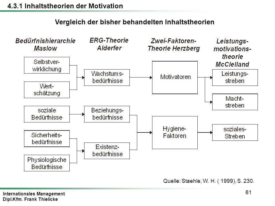 Internationales Management Dipl.Kfm. Frank Thielicke 61 Vergleich der bisher behandelten Inhaltstheorien Quelle: Staehle, W. H. ( 1999), S. 230. 4.3.1