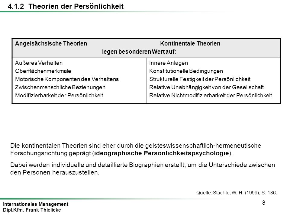 Internationales Management Dipl.Kfm. Frank Thielicke 8 4.1.2 Theorien der Persönlichkeit Angelsächsische TheorienKontinentale Theorien legen besondere