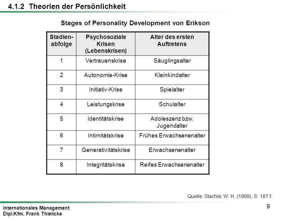 Internationales Management Dipl.Kfm. Frank Thielicke 9 4.1.2 Theorien der Persönlichkeit Stages of Personality Development von Erikson Stadien- abfolg