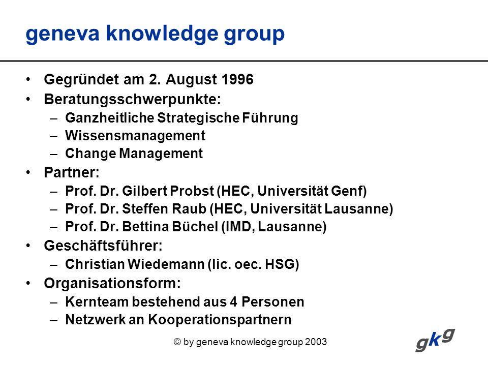 © by geneva knowledge group 2003 geneva knowledge group Gegründet am 2. August 1996 Beratungsschwerpunkte: –Ganzheitliche Strategische Führung –Wissen
