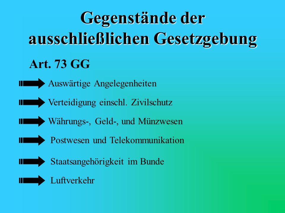 Ermächtigungskompetenz Art. 72 II GG... wenn und soweit die Herstellung gleichwertiger Lebensverhältnisse im Bundesgebiet oder die Wahrung der Rechts-