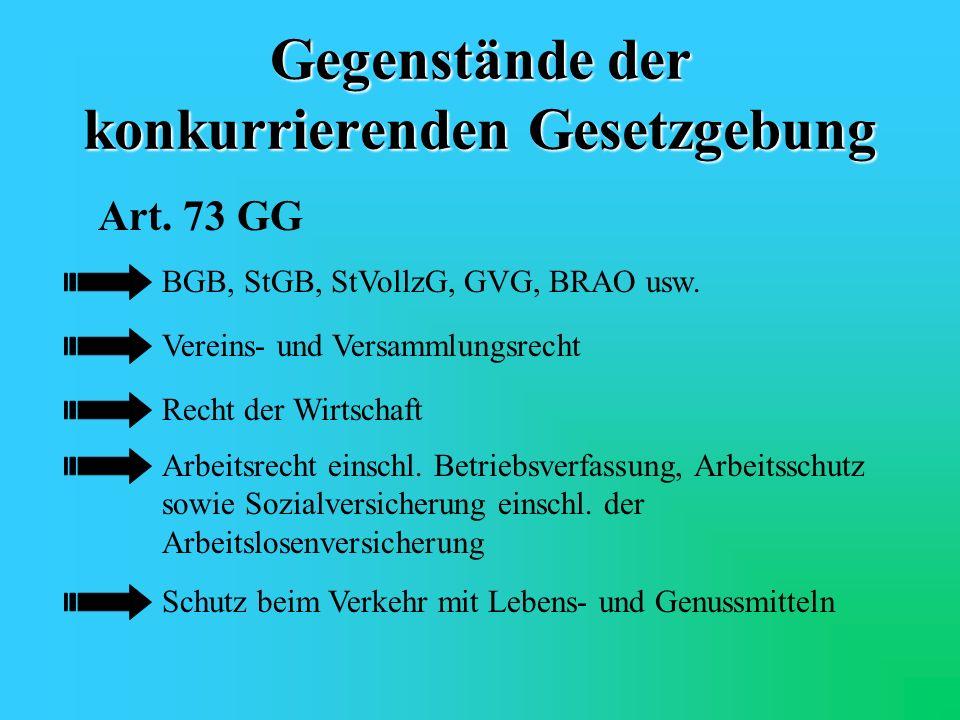 Gegenstände der ausschließlichen Gesetzgebung Art. 73 GG Auswärtige Angelegenheiten Verteidigung einschl. Zivilschutz Währungs-, Geld-, und Münzwesen