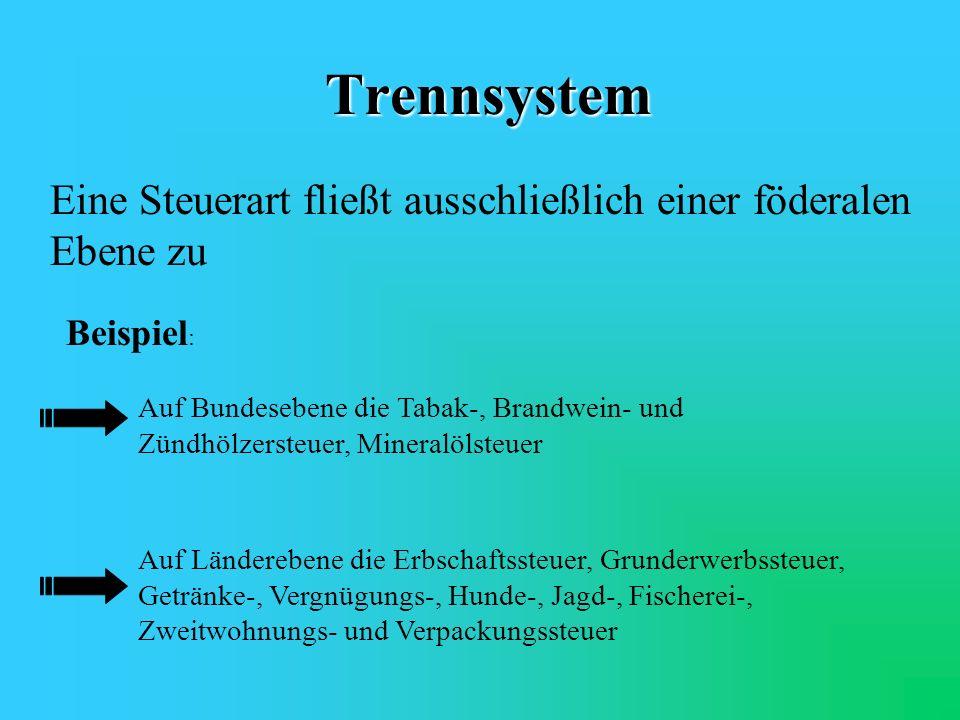 Finanzverfassung Verteilung der Steuererträge Trennsystem Verbundsystem Zwei Systeme:
