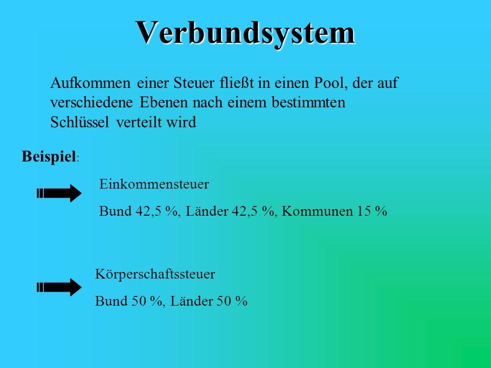 Trennsystem Vorteil: Durch das Trennsystem wird die Eigenständigkeit der jeweiligen Gebietskörperschaft gestärkt Nachteil: Bei unterschiedlicher Leist