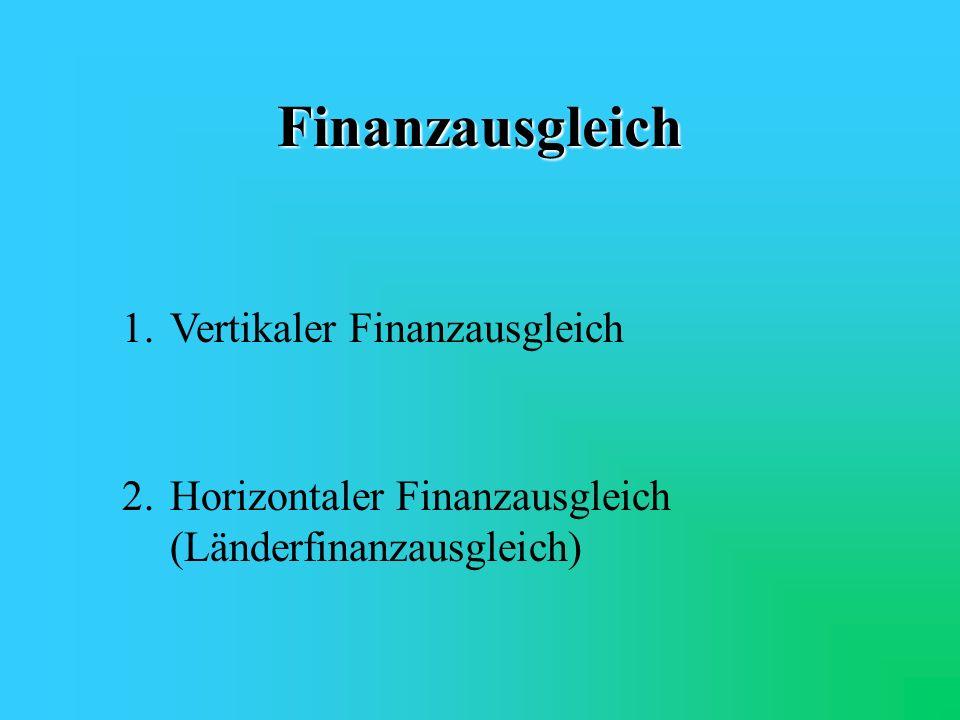 Finanzausgleich