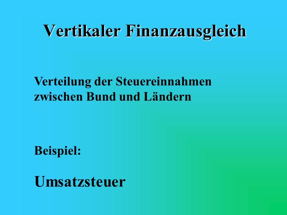 Finanzausgleich 1.Vertikaler Finanzausgleich 2.Horizontaler Finanzausgleich (Länderfinanzausgleich)