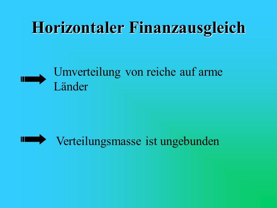 Vertikaler Finanzausgleich Verteilung der Steuereinnahmen zwischen Bund und Ländern Beispiel: Umsatzsteuer