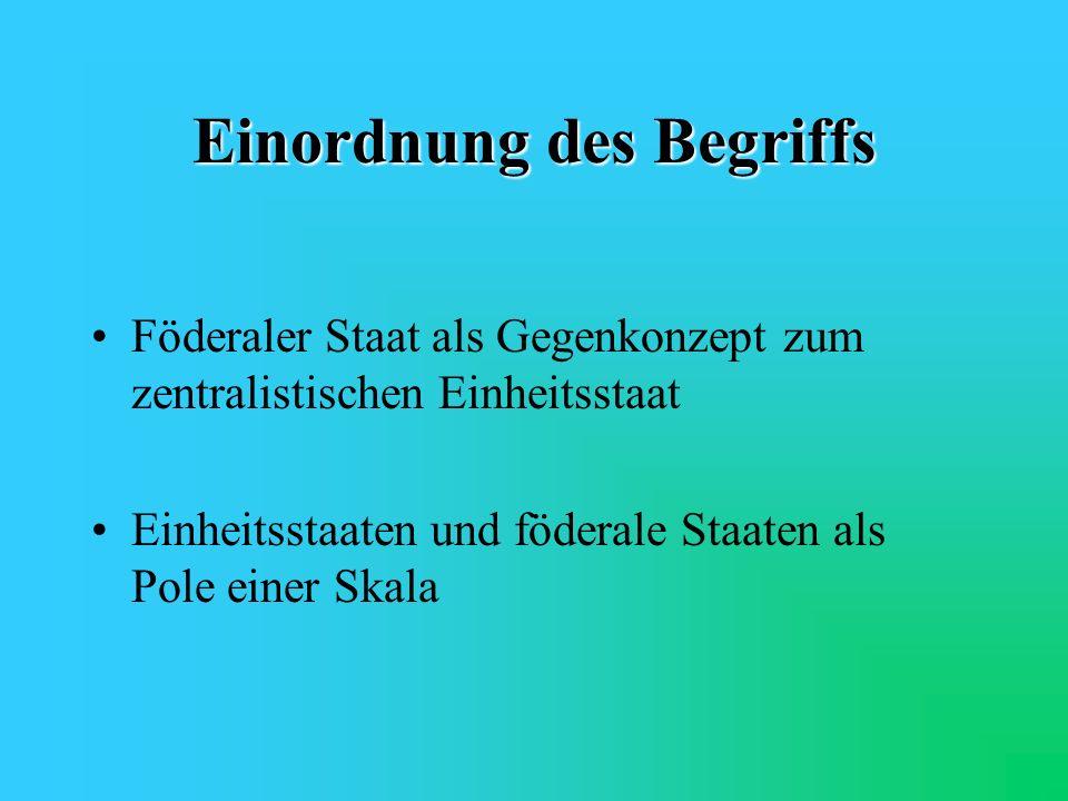 Was heißt Föderalismus? foedus (latein) = Bund politisches Organisationsprinzip Untereinheiten und übergeordnete Einheit teilen sich staatliche Aufgab